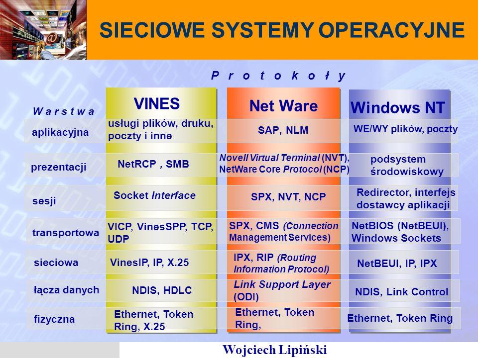 Wojciech Lipiński VINES Windows NT Net Ware sieciowa VinesIP, IP, X.25 NetBEUI, IP, IPX IPX, RIP (Routing Information Protocol) aplikacyjna usługi plików, druku, poczty i inne WE/WY plików, poczty SAP, NLM prezentacji NetRCP, SMB podsystem środowiskowy Novell Virtual Terminal (NVT), NetWare Core Protocol (NCP) transportowa VICP, VinesSPP, TCP, UDP NetBIOS (NetBEUI), Windows Sockets SPX, CMS (Connection Management Services) sesji Socket Interface Redirector, interfejs dostawcy aplikacji SPX, NVT, NCP SIECIOWE SYSTEMY OPERACYJNE P r o t o k o ł y W a r s t w a łącza danych fizyczna NDIS, HDLC Ethernet, Token Ring, X.25 Ethernet, Token Ring, Link Support Layer (ODI) Ethernet, Token Ring NDIS, Link Control