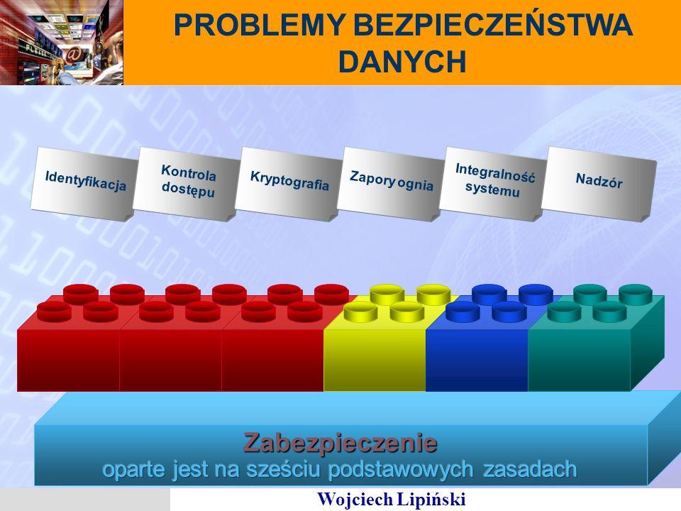 Wojciech Lipiński Telefonia przewodowa POTS/ISDN Transmisja danych Linie dzierżawione Transmisja w szerokim paśmie Telefonia radiowa POTS/ISDN Telewiz