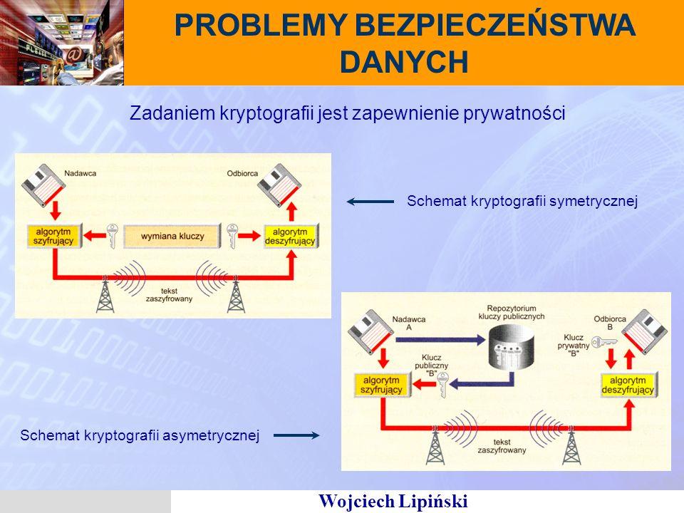 Wojciech Lipiński PROBLEMY BEZPIECZEŃSTWA DANYCH Zadaniem kryptografii jest zapewnienie prywatności Schemat kryptografii symetrycznej Schemat kryptografii asymetrycznej