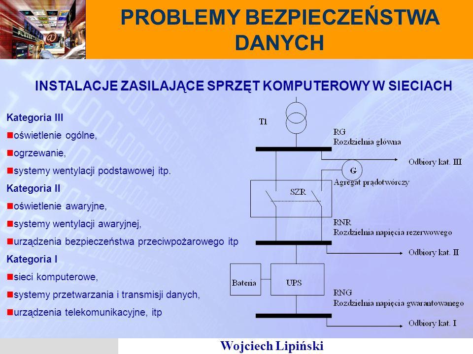 Wojciech Lipiński PROBLEMY BEZPIECZEŃSTWA DANYCH INSTALACJE ZASILAJĄCE SPRZĘT KOMPUTEROWY W SIECIACH Kategoria III oświetlenie ogólne, ogrzewanie, systemy wentylacji podstawowej itp.