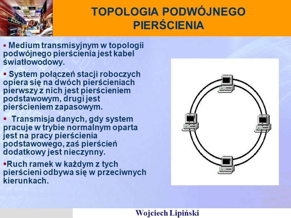 Wojciech Lipiński TOPOLOGIA PODWÓJNEGO PIERŚCIENIA Medium transmisyjnym w topologii podwójnego pierścienia jest kabel światłowodowy. System połączeń s