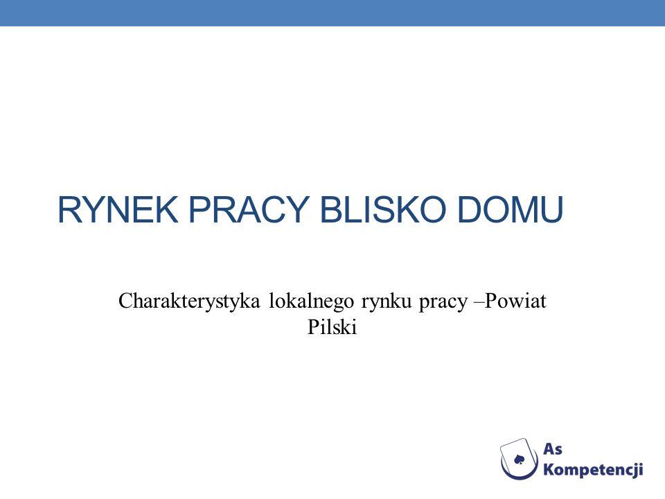 RYNEK PRACY BLISKO DOMU Charakterystyka lokalnego rynku pracy –Powiat Pilski