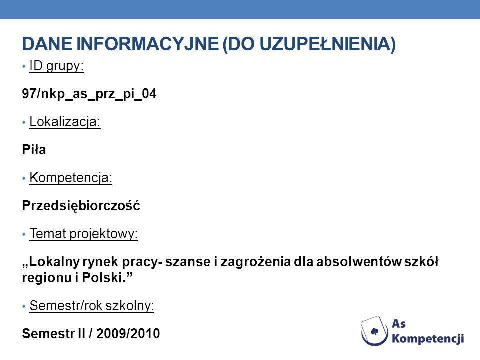 DANE INFORMACYJNE (DO UZUPEŁNIENIA) ID grupy: 97/nkp_as_prz_pi_04 Lokalizacja: Piła Kompetencja: Przedsiębiorczość Temat projektowy: Lokalny rynek pra