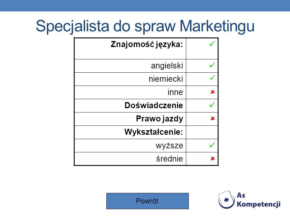 Specjalista do spraw Marketingu Powrót Znajomość języka: angielski niemiecki inne Doświadczenie Prawo jazdy Wykształcenie: wyższe średnie
