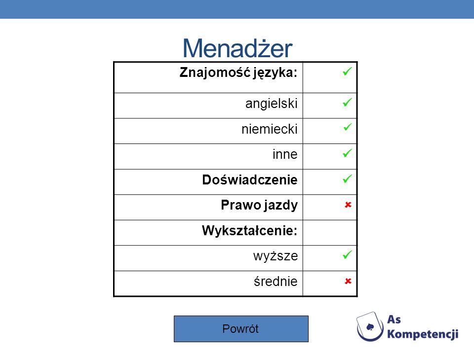 Menadżer Powrót Znajomość języka: angielski niemiecki inne Doświadczenie Prawo jazdy Wykształcenie: wyższe średnie