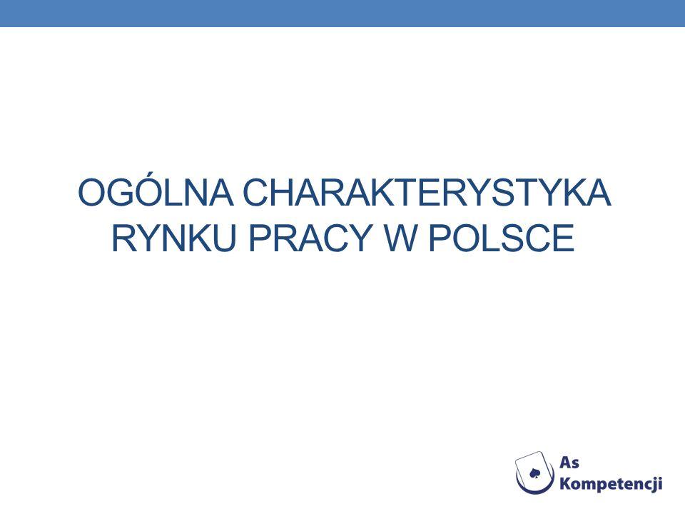 OGÓLNA CHARAKTERYSTYKA RYNKU PRACY W POLSCE