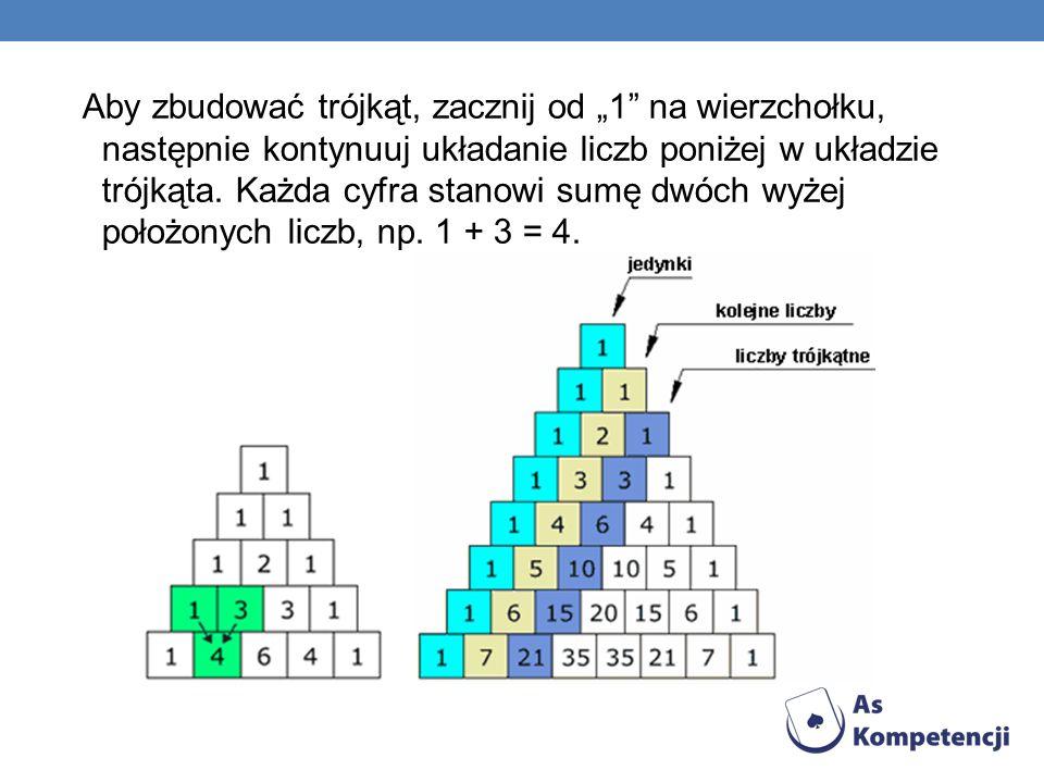 Aby zbudować trójkąt, zacznij od 1 na wierzchołku, następnie kontynuuj układanie liczb poniżej w układzie trójkąta. Każda cyfra stanowi sumę dwóch wyż