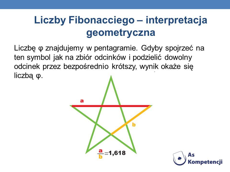 Liczby Fibonacciego – interpretacja geometryczna Liczbę φ znajdujemy w pentagramie. Gdyby spojrzeć na ten symbol jak na zbiór odcinków i podzielić dow