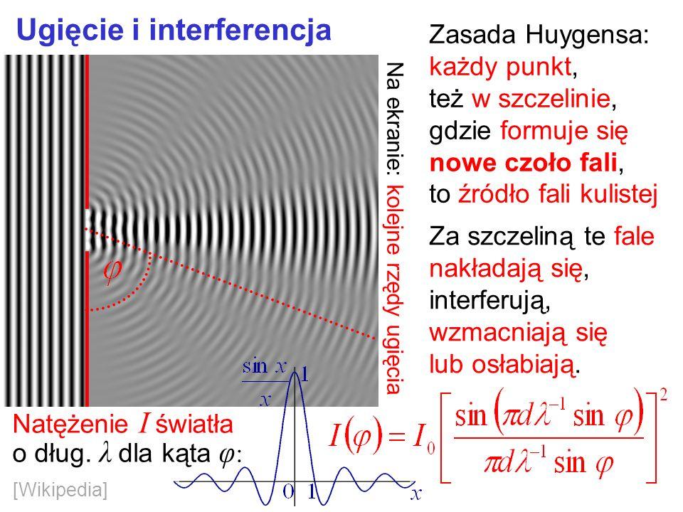Ugięcie i interferencja [Wikipedia] Zasada Huygensa: każdy punkt, też w szczelinie, gdzie formuje się nowe czoło fali, to źródło fali kulistej Za szcz