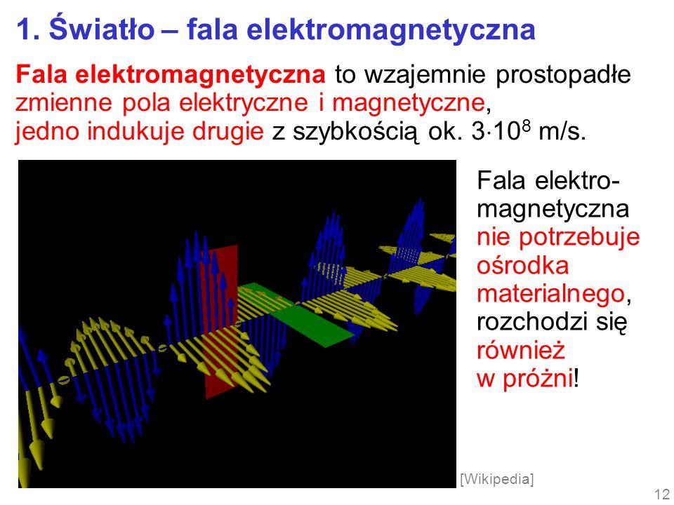 1. Światło – fala elektromagnetyczna Fala elektromagnetyczna to wzajemnie prostopadłe zmienne pola elektryczne i magnetyczne, jedno indukuje drugie z