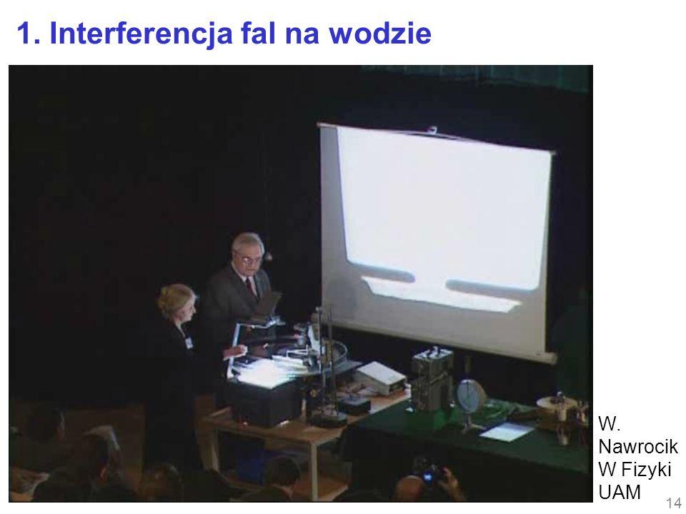 14 1. Interferencja fal na wodzie W. Nawrocik W Fizyki UAM