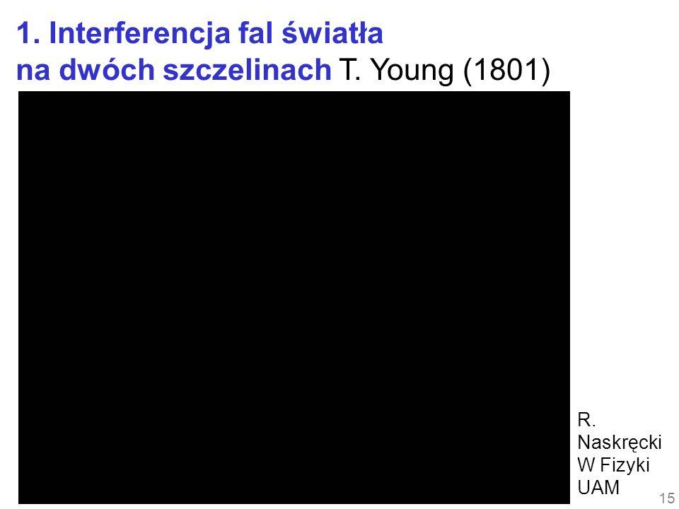 15 1. Interferencja fal światła na dwóch szczelinach T. Young (1801) R. Naskręcki W Fizyki UAM