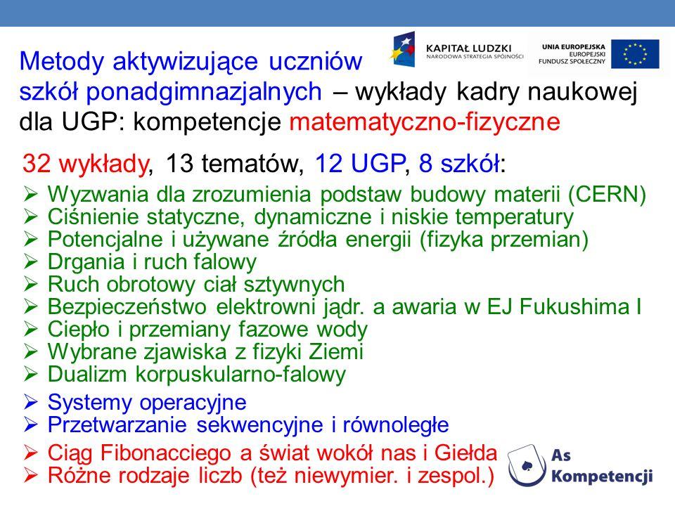 32 wykłady, 13 tematów, 12 UGP, 8 szkół: Wyzwania dla zrozumienia podstaw budowy materii (CERN) Ciśnienie statyczne, dynamiczne i niskie temperatury P