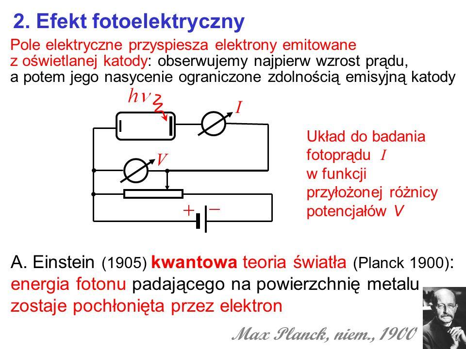 Pole elektryczne przyspiesza elektrony emitowane z oświetlanej katody: obserwujemy najpierw wzrost prądu, a potem jego nasycenie ograniczone zdolności