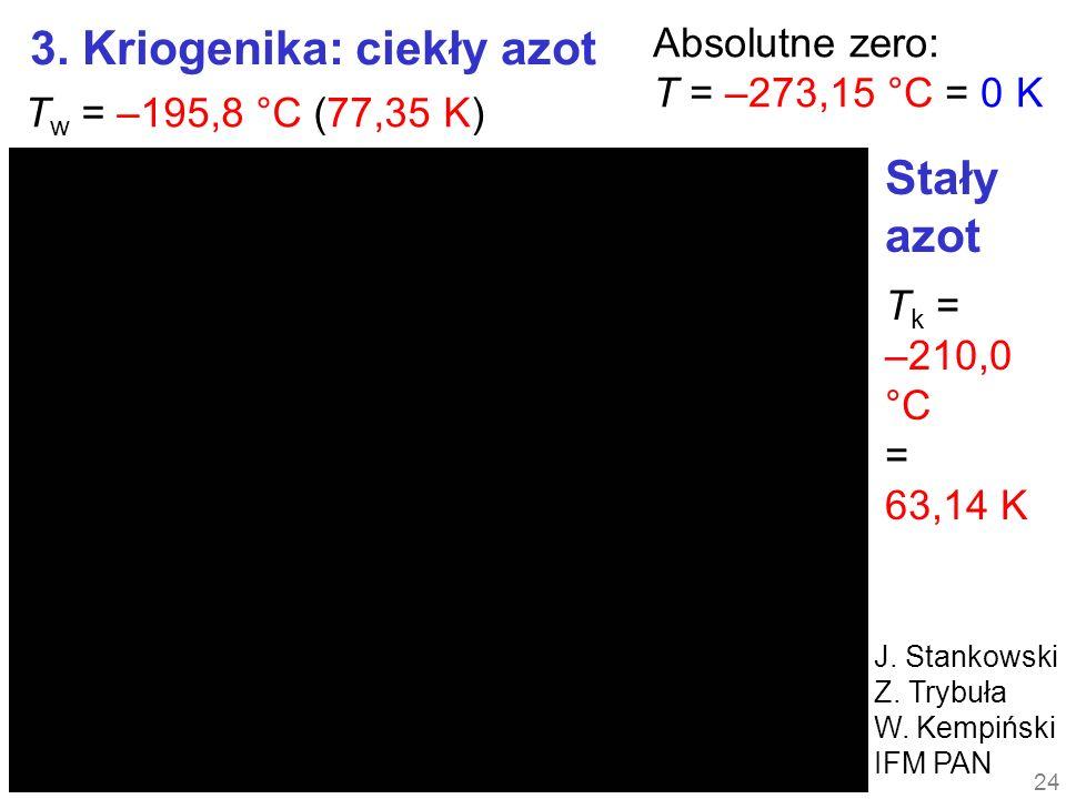 3. Kriogenika: ciekły azot T w = –195,8 °C (77,35 K) 24 Absolutne zero: T = –273,15 °C = 0 K T k = –210,0 °C = 63,14 K Stały azot J. Stankowski Z. Try