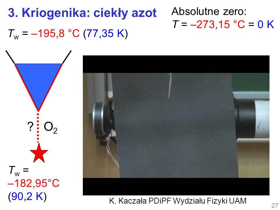 3. Kriogenika: ciekły azot T w = –195,8 °C (77,35 K) O2O2 ? T w = –182,95°C (90,2 K) Absolutne zero: T = –273,15 °C = 0 K 27 K. Kaczała PDiPF Wydziału