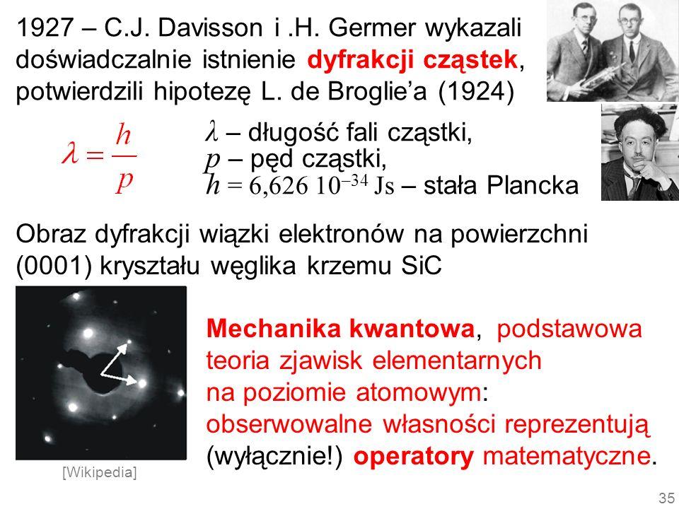 [Wikipedia] 1927 – C.J. Davisson i.H. Germer wykazali doświadczalnie istnienie dyfrakcji cząstek, potwierdzili hipotezę L. de Brogliea (1924) Obraz dy
