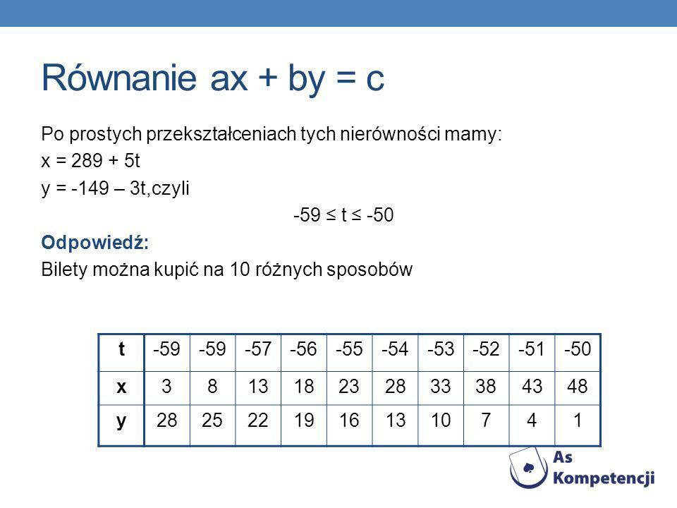 Równanie ax + by = c Po prostych przekształceniach tych nierówności mamy: x = 289 + 5t y = -149 – 3t,czyli -59 t -50 Odpowiedź: Bilety można kupić na