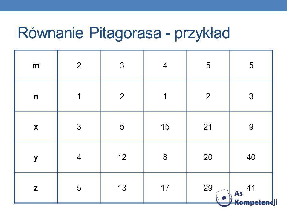 Równanie Pitagorasa - przykład m23455 n12123 x3515219 y41282040 z513172941