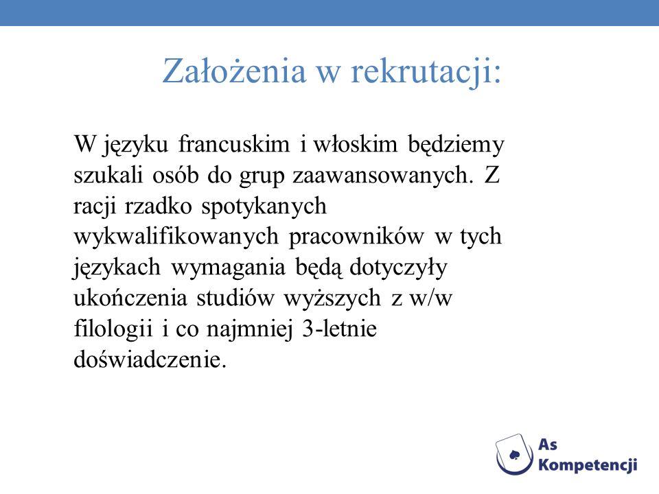 Szkoła językowa AS KOMPETENCJI ogłasza nabór osób do prowadzenia zajęć z języka angielskiego z dziećmi w Gorzowie Wlkp.