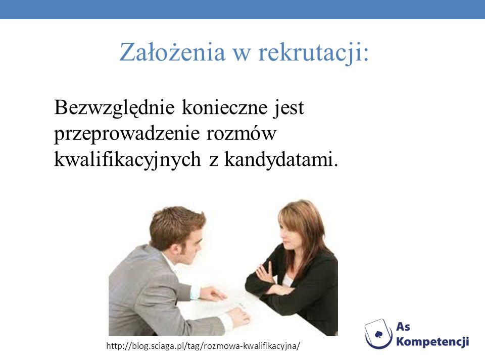 ROZMOWA KWALIFIKACYJNA - kontakt z pracodawcą Siedem punktów planu rozmowy kwalifikacyjnej: 1.