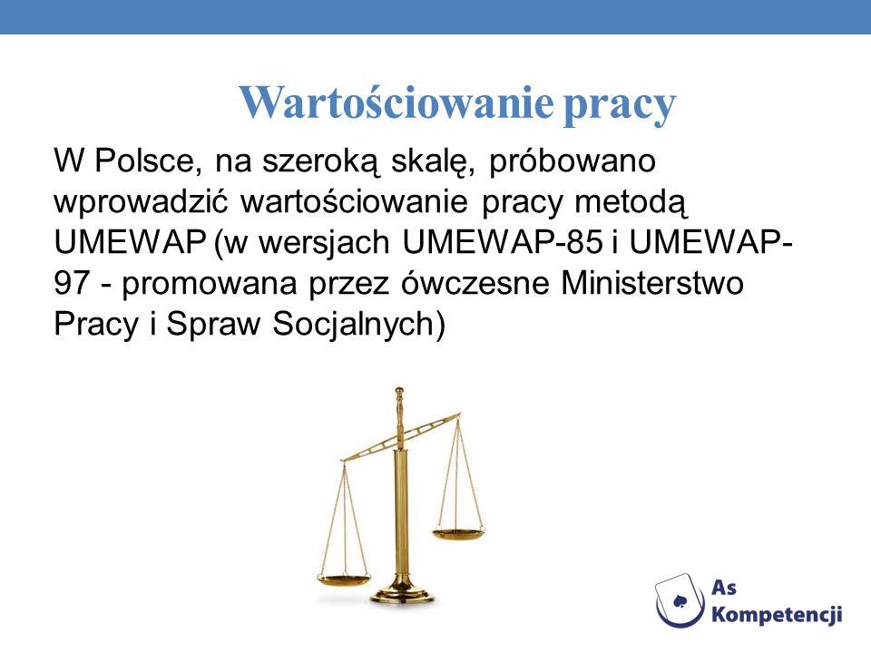 Źródła: http://www.egospodarka.pl/tematy/zarzadzanie-personelem http://www.kadryonline.pl/zarzadzanie_personelem.php http://personel.infor.pl/ http://kadry.nf.pl/ http://zzl.ipiss.com.pl/ www.mpips.gov.pl M.