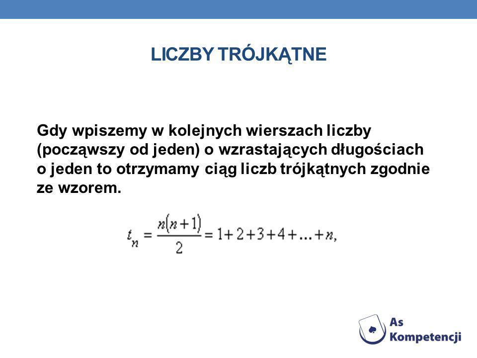 LICZBY PIRAMIDALNE Wizualizacja drugiej liczby piramidalnej o podstawie kwadratu.