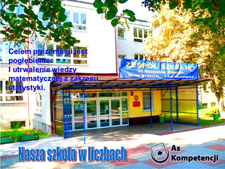 Celem prezentacji jest pogłębienie I utrwalenie wiedzy matematycznej z zakresu statystyki.