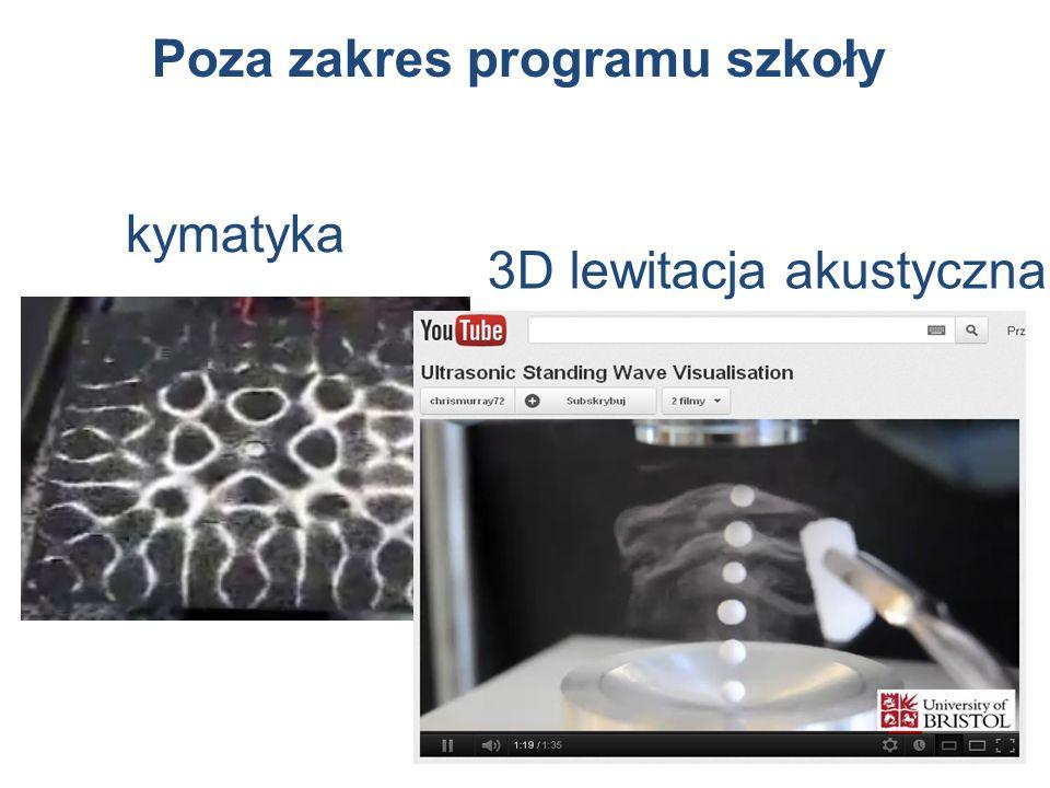Poza zakres programu szkoły kymatyka 3D lewitacja akustyczna