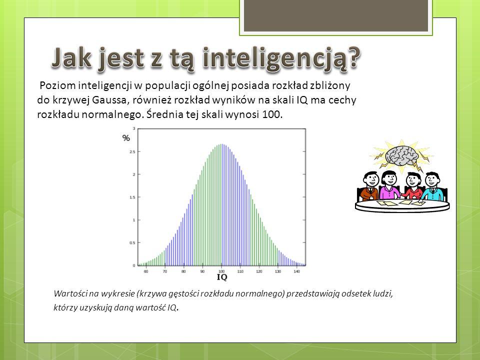 Poziom inteligencji w populacji ogólnej posiada rozkład zbliżony do krzywej Gaussa, również rozkład wyników na skali IQ ma cechy rozkładu normalnego.
