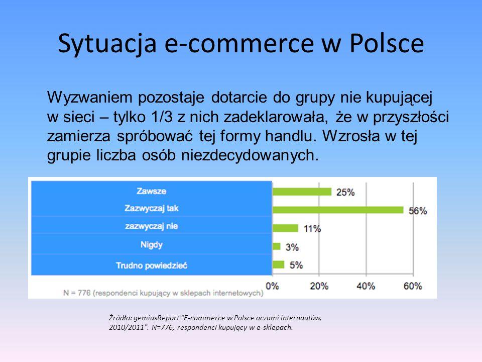 Mimo znacznej poprawy szeroko pojętej obsługi klienta w handlu elektronicznym, internauci objęci badaniem nadal twierdzą, że opisy sprzedawanych produktów nie są wystarczające, że wystawiane do sprzedaży produkty są często niedostępne, czy że kupujący nie są informowani o całkowitych kosztach dostawy.