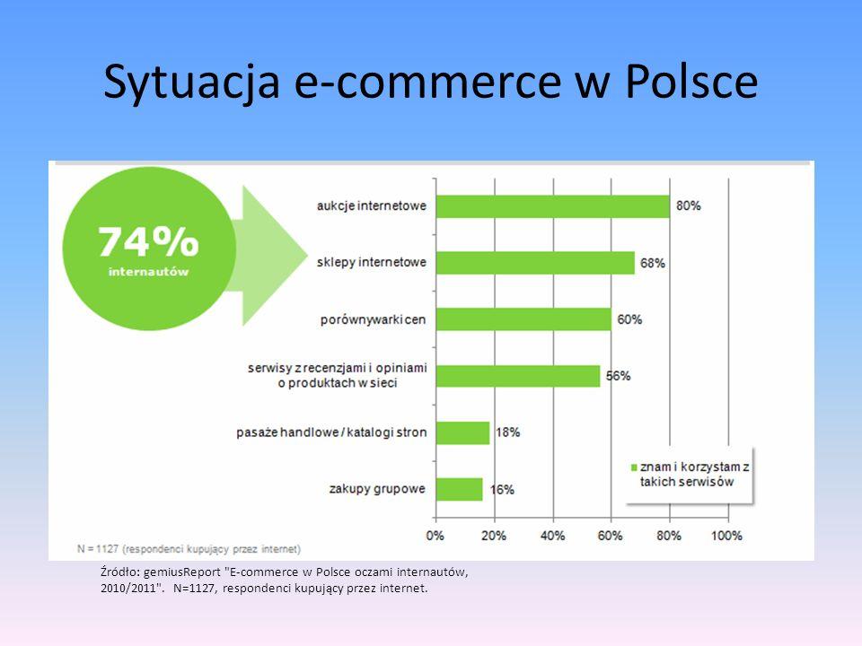 Otwieramy sklep na allegro.pl Platformę internetową już wybraliśmy teraz tylko pozostał nam wybór profilu działalności.