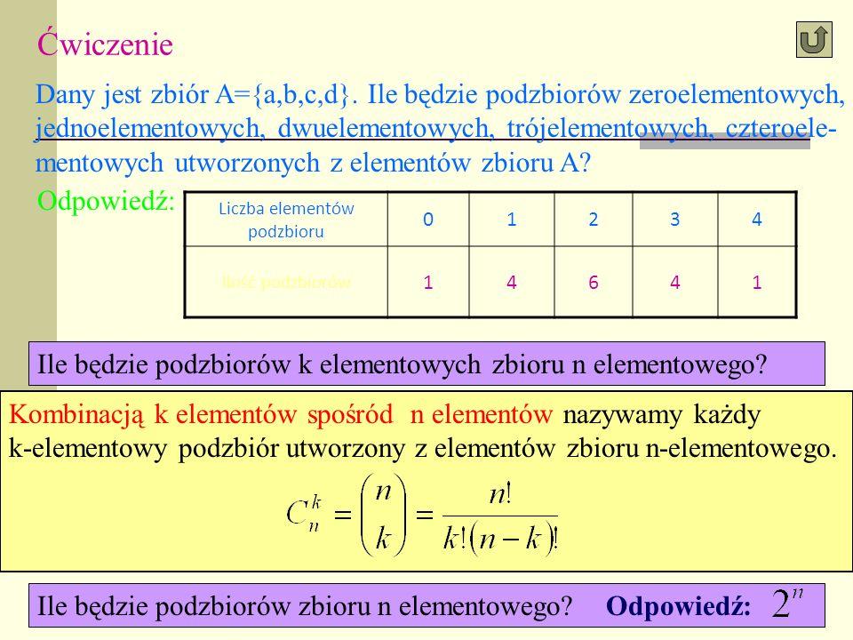 Ćwiczenie Kombinacją k elementów spośród n elementów nazywamy każdy k-elementowy podzbiór utworzony z elementów zbioru n-elementowego. Dany jest zbiór
