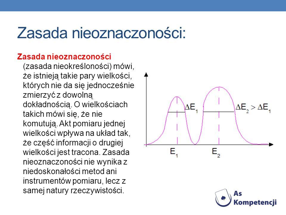 Zasada nieoznaczoności: Zasada nieoznaczoności (zasada nieokreśloności) mówi, że istnieją takie pary wielkości, których nie da się jednocześnie zmierz