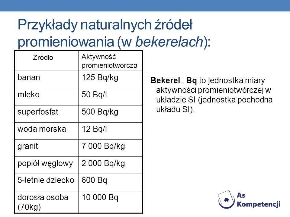 Przykłady naturalnych źródeł promieniowania (w bekerelach): Bekerel, Bq to jednostka miary aktywności promieniotwórczej w układzie SI (jednostka pocho