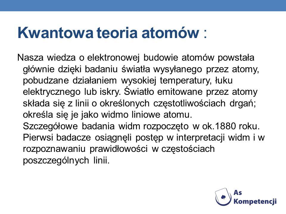Kwantowa teoria atomów : Nasza wiedza o elektronowej budowie atomów powstała głównie dzięki badaniu światła wysyłanego przez atomy, pobudzane działani