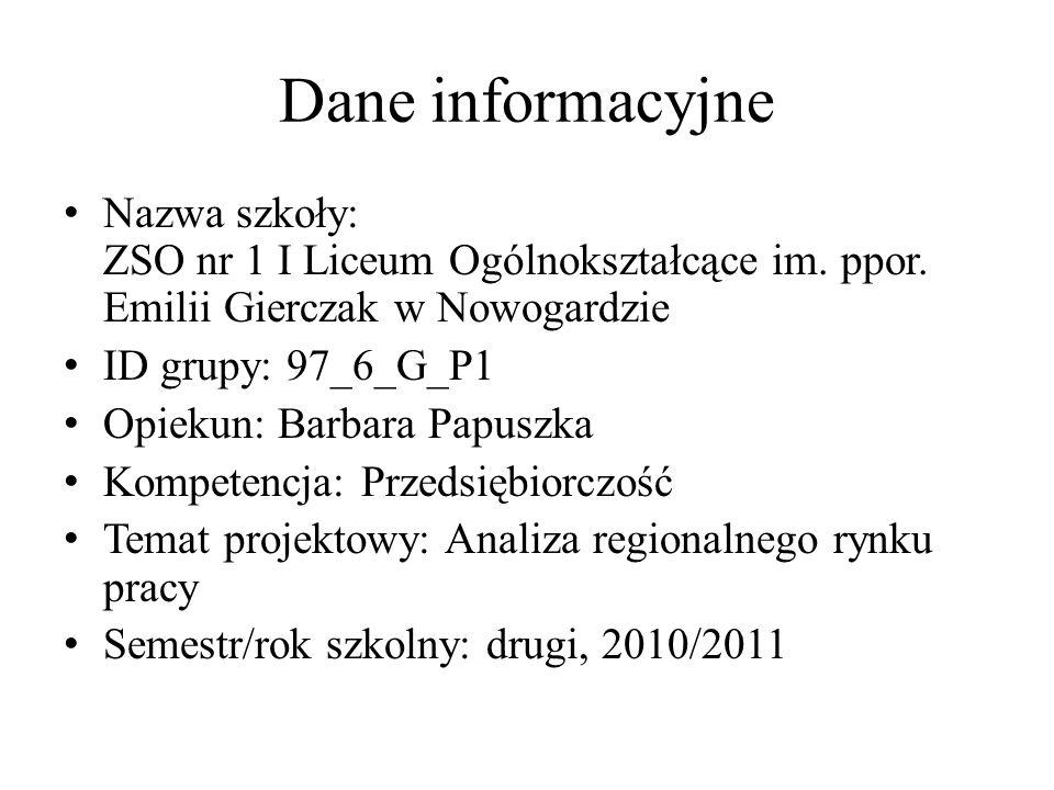 Dane informacyjne Nazwa szkoły: ZSO nr 1 I Liceum Ogólnokształcące im.