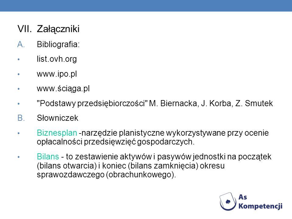 VII.Załączniki A.Bibliografia: list.ovh.org www.ipo.pl www.ściąga.pl Podstawy przedsiębiorczości M.