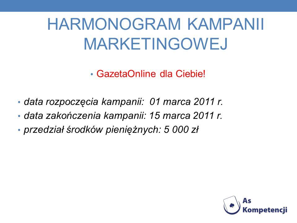 HARMONOGRAM KAMPANII MARKETINGOWEJ GazetaOnline dla Ciebie.