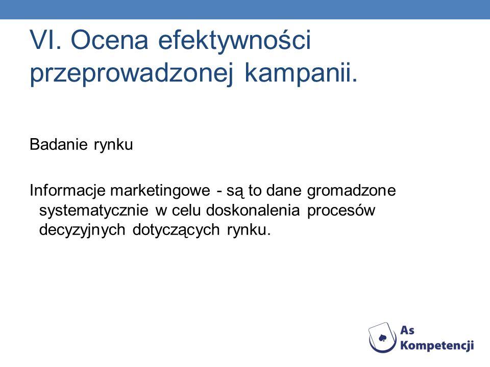 VI.Ocena efektywności przeprowadzonej kampanii.