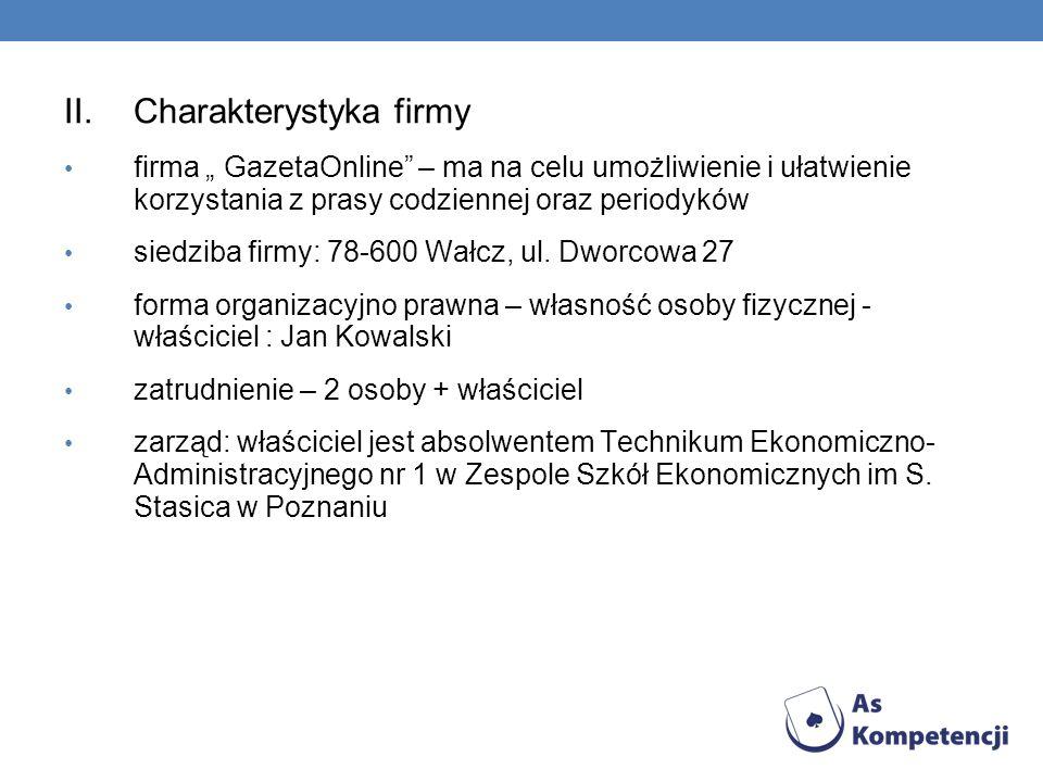 II.Charakterystyka firmy firma GazetaOnline – ma na celu umożliwienie i ułatwienie korzystania z prasy codziennej oraz periodyków siedziba firmy: 78-600 Wałcz, ul.