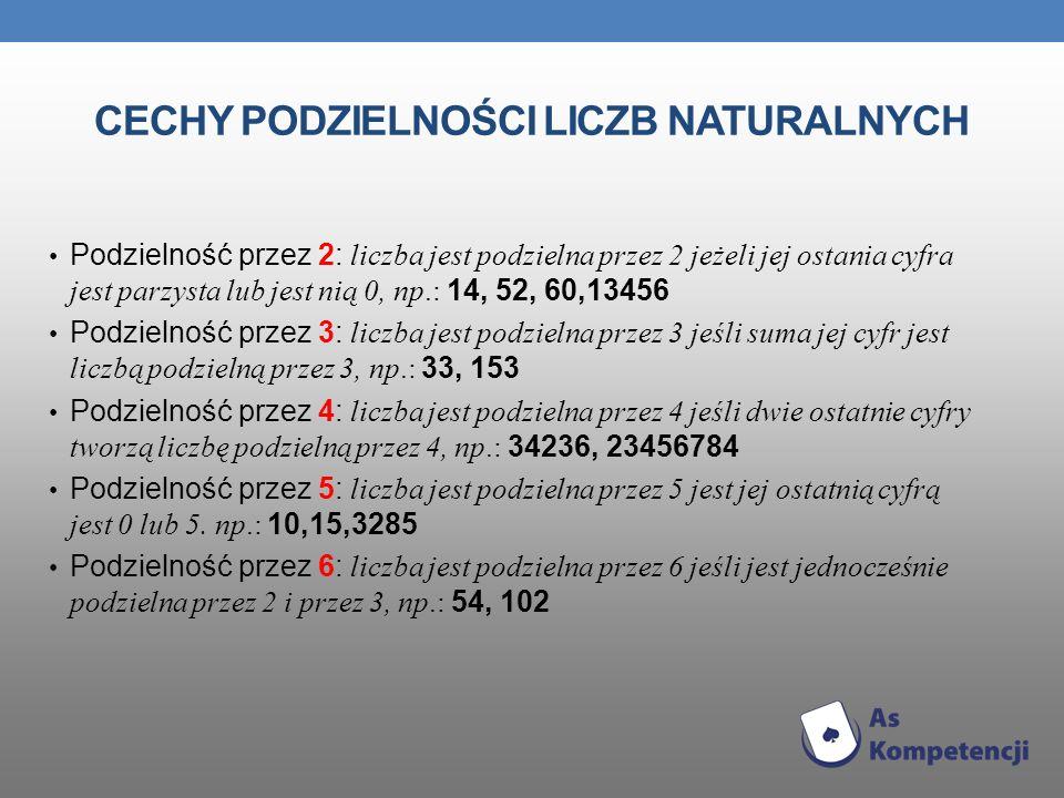 CECHY PODZIELNOŚCI LICZB NATURALNYCH Podzielność przez 8: liczba jest podzielna przez 8 jeżeli jej trzy ostatnie cyfry tworzą liczbę podzielną przez 8, np.: 14328, 54128 Podzielność przez 9: liczba jest podzielna przez 9 jeśli suma jej cyfr jest liczbą podzielną przez 9, np.: 153, 46125 Podzielność przez 10: liczba jest podzielna przez 10 jeśli jej ostatnią cyfrą jest 0, np.: 34230, 234567800 Podzielność przez 11: liczba jest podzielna przez 11 jeśli różnica sumy jej cyfr stojących na miejscach parzystych i sumy cyfr stojących na miejscach nieparzystych (lub odwrotnie) jest podzielna przez 11 np.: 1408 Podzielność przez 25: liczba jest podzielna przez 25 jeśli jej dwie ostatnie cyfry tworzą liczbę: 25, 50, 75 lub są zerami, np.: 125, 34500