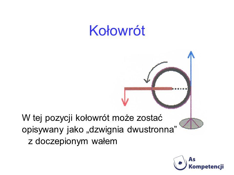 Kołowrót W tej pozycji kołowrót może zostać opisywany jako dzwignia dwustronna z doczepionym wałem