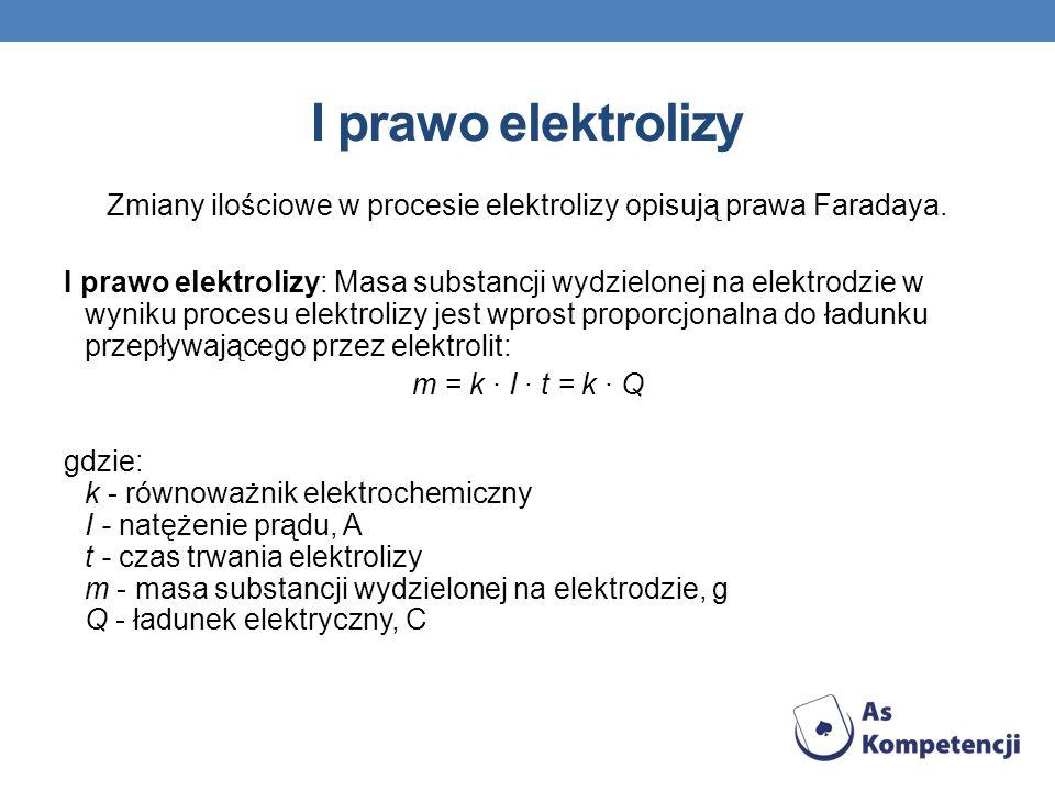 I prawo elektrolizy Zmiany ilościowe w procesie elektrolizy opisują prawa Faradaya. I prawo elektrolizy: Masa substancji wydzielonej na elektrodzie w