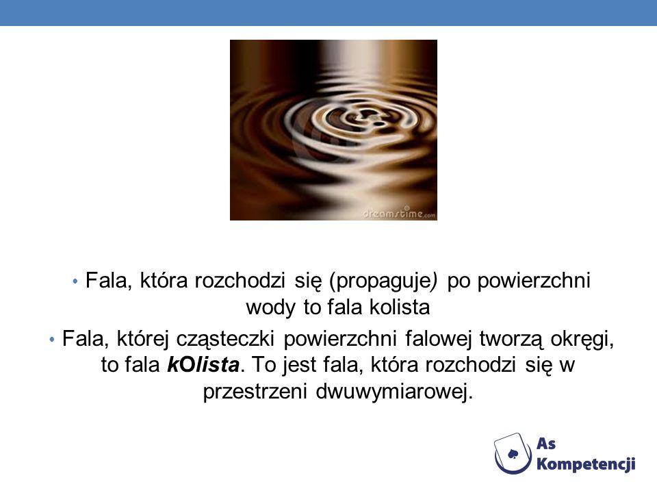 Fala, która rozchodzi się (propaguje) po powierzchni wody to fala kolista Fala, której cząsteczki powierzchni falowej tworzą okręgi, to fala kOlista.