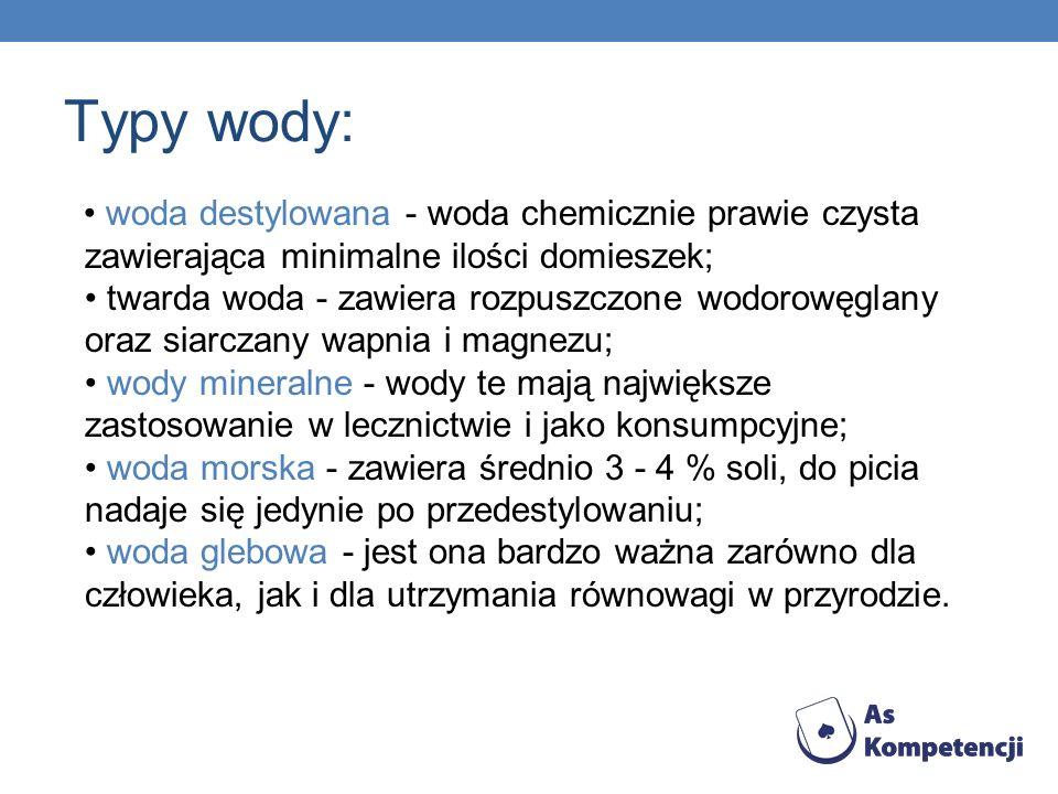 Typy wody: woda destylowana - woda chemicznie prawie czysta zawierająca minimalne ilości domieszek; twarda woda - zawiera rozpuszczone wodorowęglany o