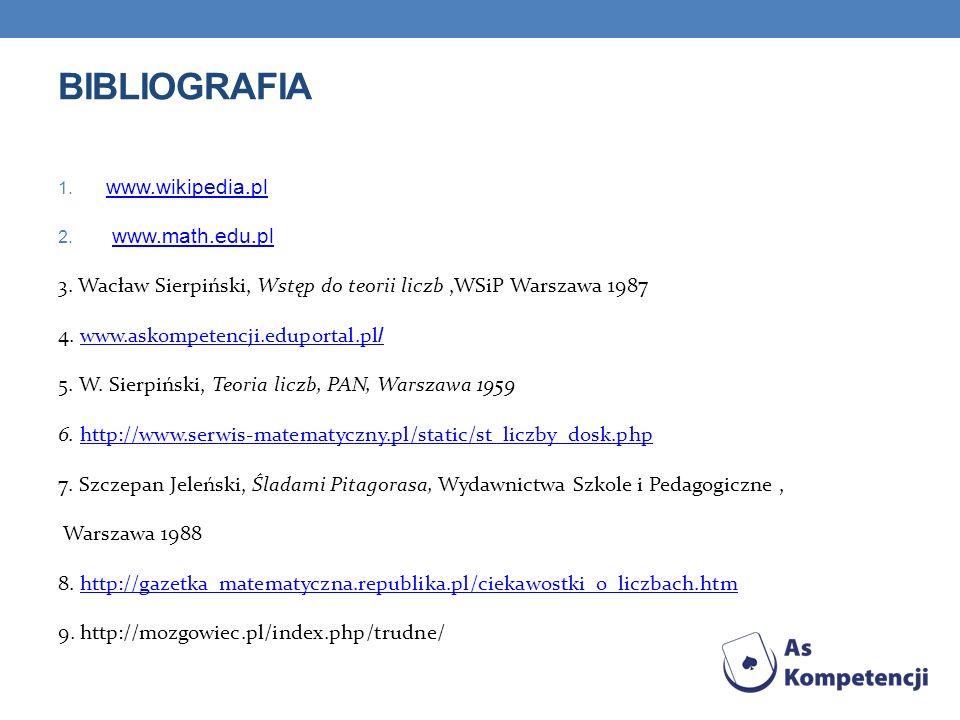 BIBLIOGRAFIA 1.www.wikipedia.pl www.wikipedia.pl 2.