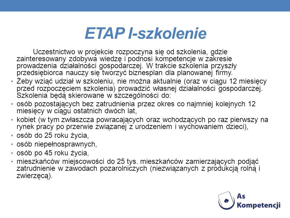 ETAP I-szkolenie Uczestnictwo w projekcie rozpoczyna się od szkolenia, gdzie zainteresowany zdobywa wiedzę i podnosi kompetencje w zakresie prowadzeni
