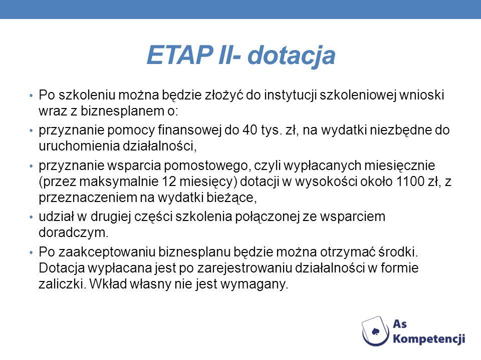 ETAP II- dotacja Po szkoleniu można będzie złożyć do instytucji szkoleniowej wnioski wraz z biznesplanem o: przyznanie pomocy finansowej do 40 tys. zł