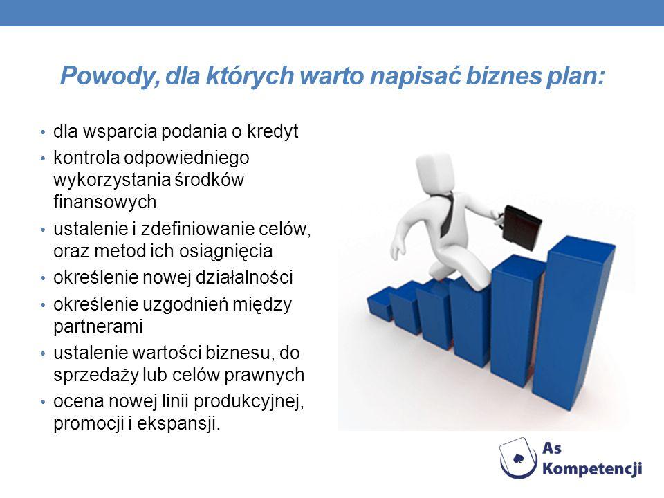 Powody, dla których warto napisać biznes plan: dla wsparcia podania o kredyt kontrola odpowiedniego wykorzystania środków finansowych ustalenie i zdef